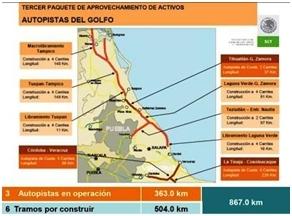 Proyecto del Golfo